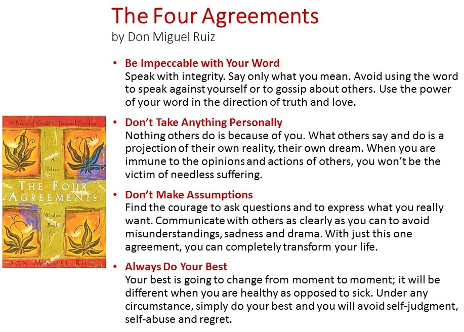 4 agreements image